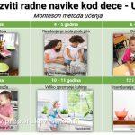 Kako-razviti-radne-navike-kod-dece-montesori-feature