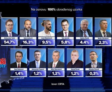 Nacrt predloga pouka predsedničkih izbora u Srbiji 2017.