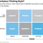 thinking-style-work