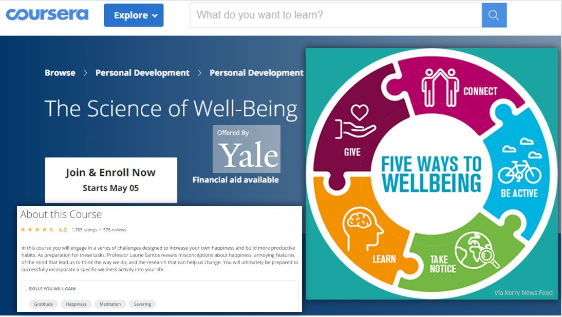 well-being-science-yale