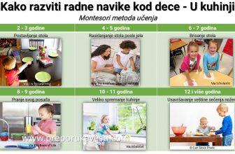 Kako razviti radne navike kod dece – Saveti