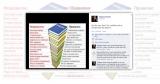 Gramatika u Srbiji širi se društvenim mrežama kao virus